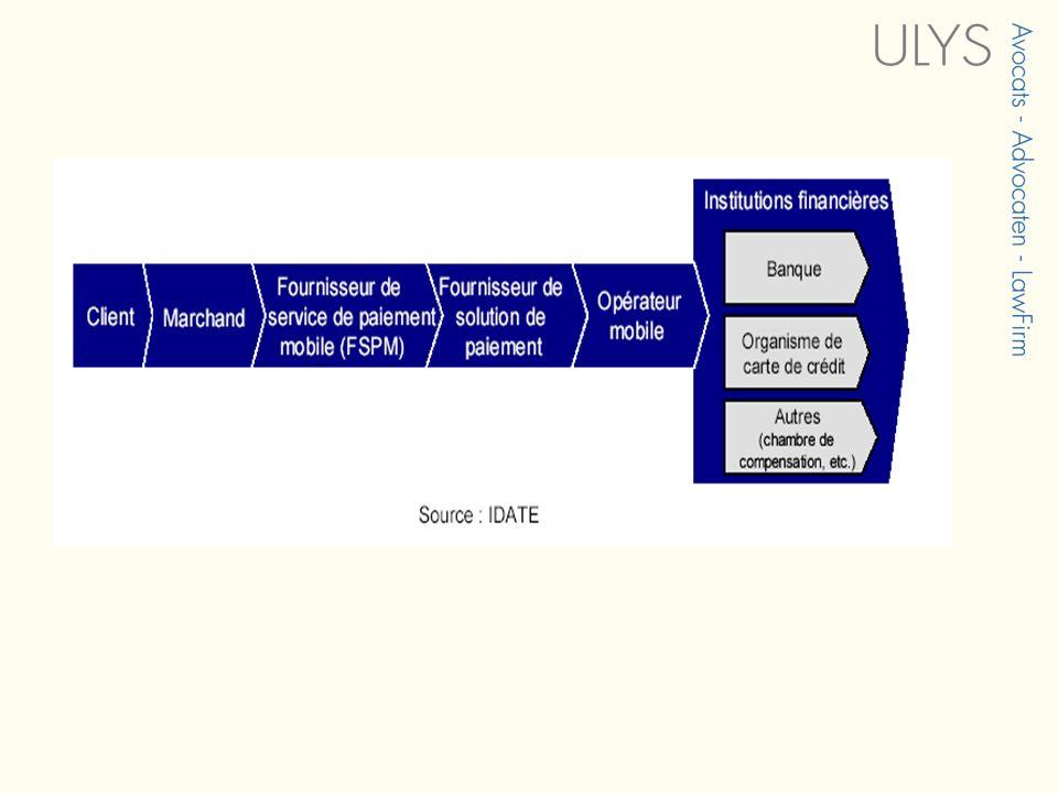 Choix des critères La méthode de paiement Critère déterminant => différencie les différentes structures de chaînes de valeur et les relations entre les intervenants 6 méthodes identifiées : Facture postpayée Compte prépayé Débit direct Carte de crédit Porte-monnaie réseau Porte-monnaie terminal La technologie daccès Autre critère déterminant SMS, WAP, I-mode, Internet, serveur vocal interactif, USSD…
