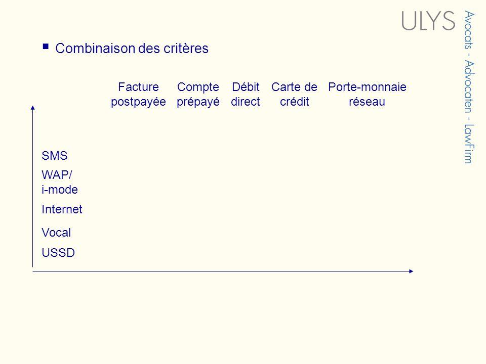 Combinaison des critères Facture postpayée Compte prépayé Débit direct Carte de crédit Porte-monnaie réseau SMS WAP/ i-mode Internet Vocal USSD