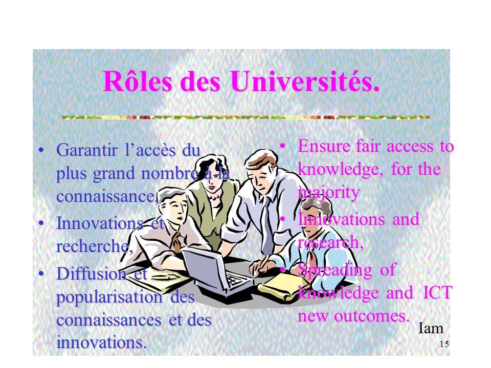 Iam 14 Rôles de la Société Civile, ONG, Associations...