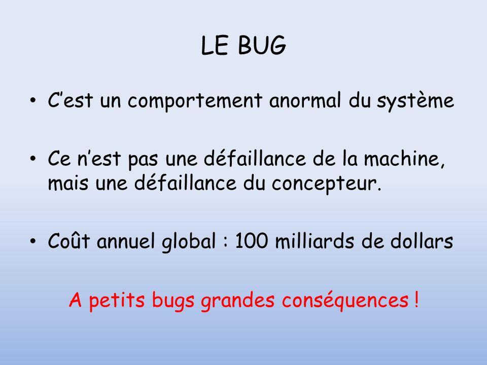 LE BUG Cest un comportement anormal du système Ce nest pas une défaillance de la machine, mais une défaillance du concepteur.