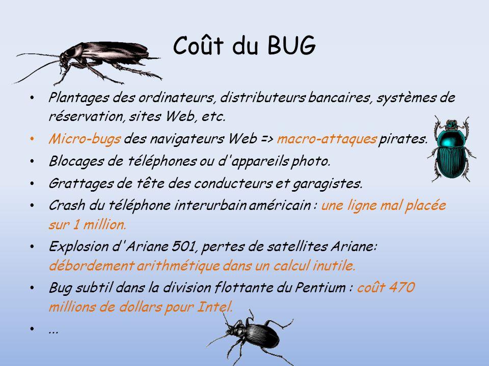 Coût du BUG Plantages des ordinateurs, distributeurs bancaires, systèmes de réservation, sites Web, etc.