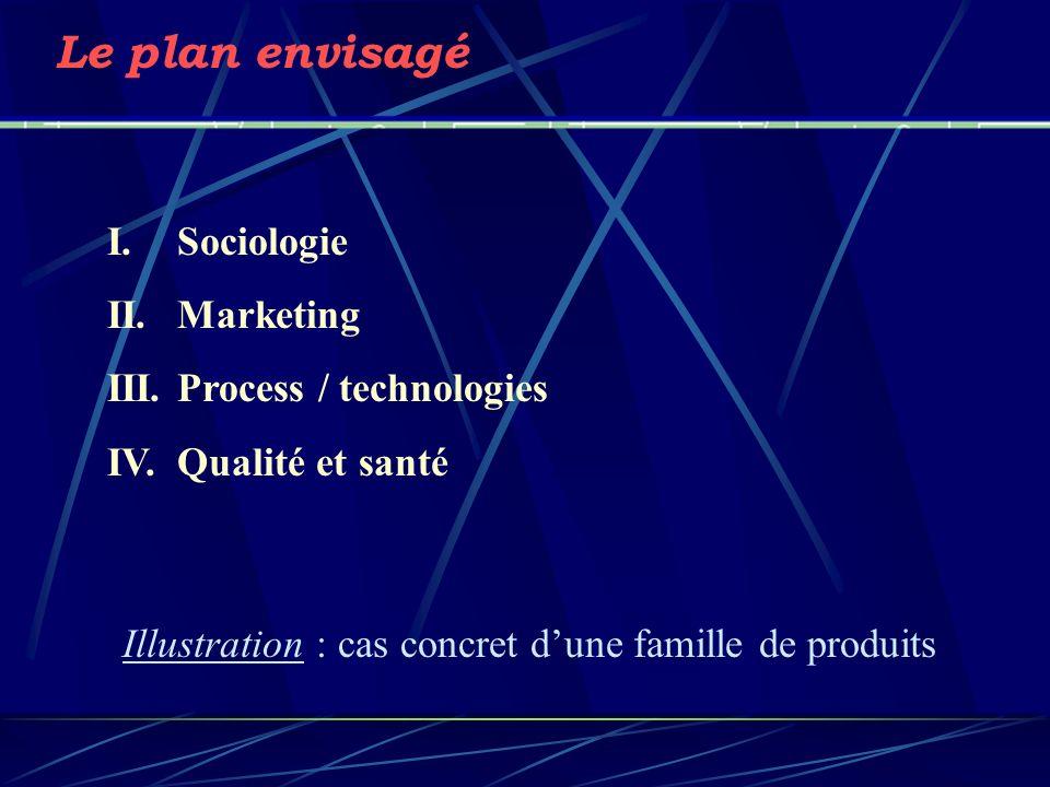 Le plan envisagé I.Sociologie II.Marketing III.Process / technologies IV.Qualité et santé Illustration : cas concret dune famille de produits