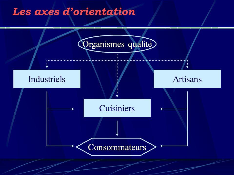 Industriels Cuisiniers Consommateurs Organismes qualité Artisans Les axes dorientation Industriels Cuisiniers Consommateurs Organismes qualité Artisan