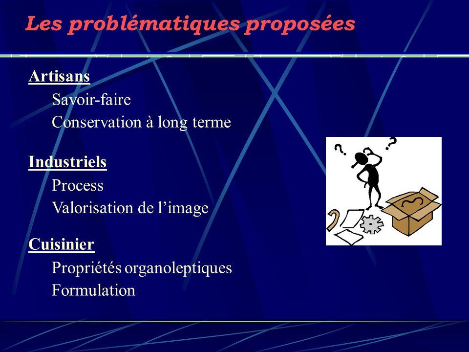 Les problématiques proposées Artisans Savoir-faire Conservation à long terme Industriels Process Valorisation de limage Cuisinier Propriétés organolep