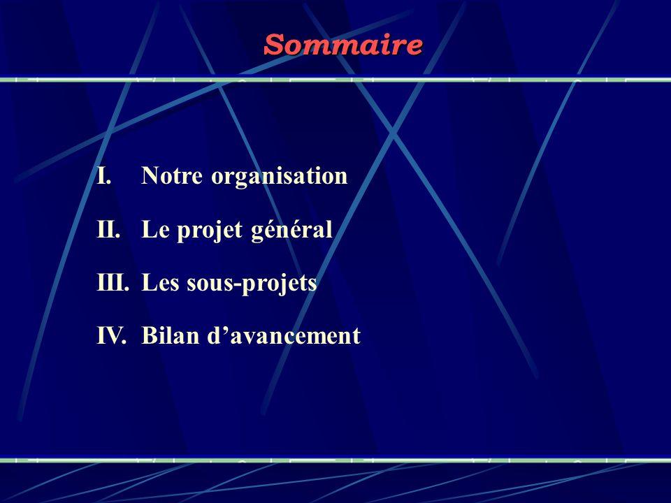 Sommaire I.Notre organisation II.Le projet général III.Les sous-projets IV.Bilan davancement