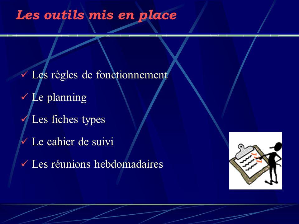 Les outils mis en place Les règles de fonctionnement Le planning Les fiches types Le cahier de suivi Les réunions hebdomadaires