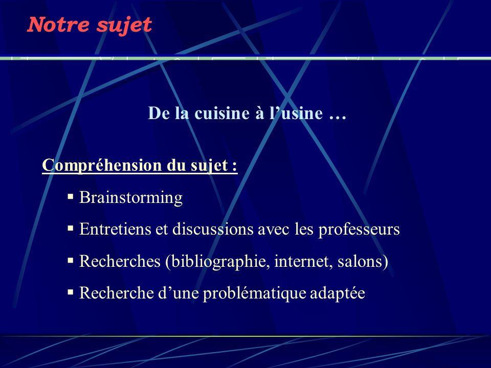 Notre sujet De la cuisine à lusine … Compréhension du sujet : Brainstorming Entretiens et discussions avec les professeurs Recherches (bibliographie,