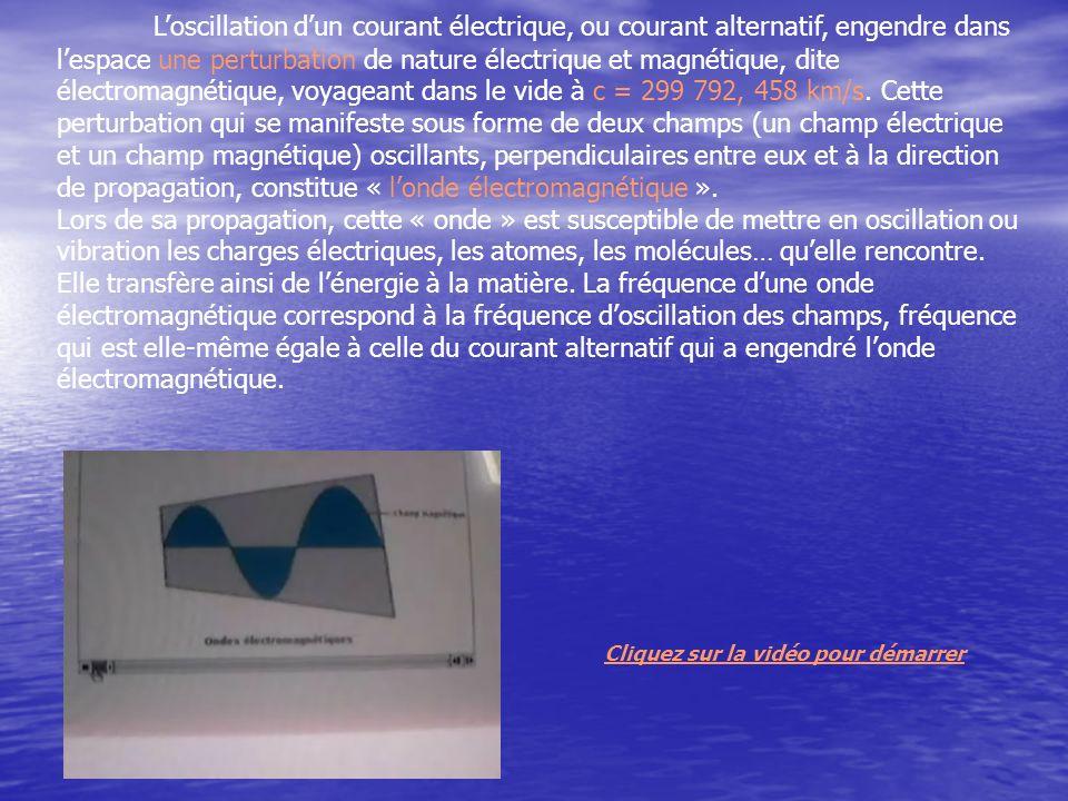 Loscillation dun courant électrique, ou courant alternatif, engendre dans lespace une perturbation de nature électrique et magnétique, dite électromagnétique, voyageant dans le vide à c = 299 792, 458 km/s.