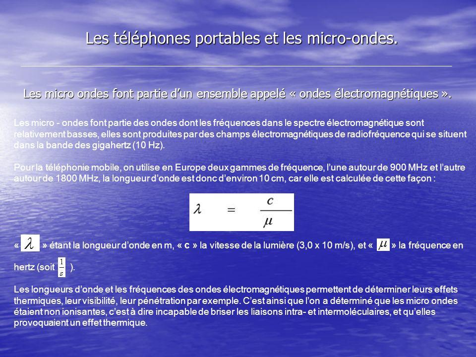Les téléphones portables et les micro-ondes. Les micro ondes font partie dun ensemble appelé « ondes électromagnétiques ». Les micro ondes font partie