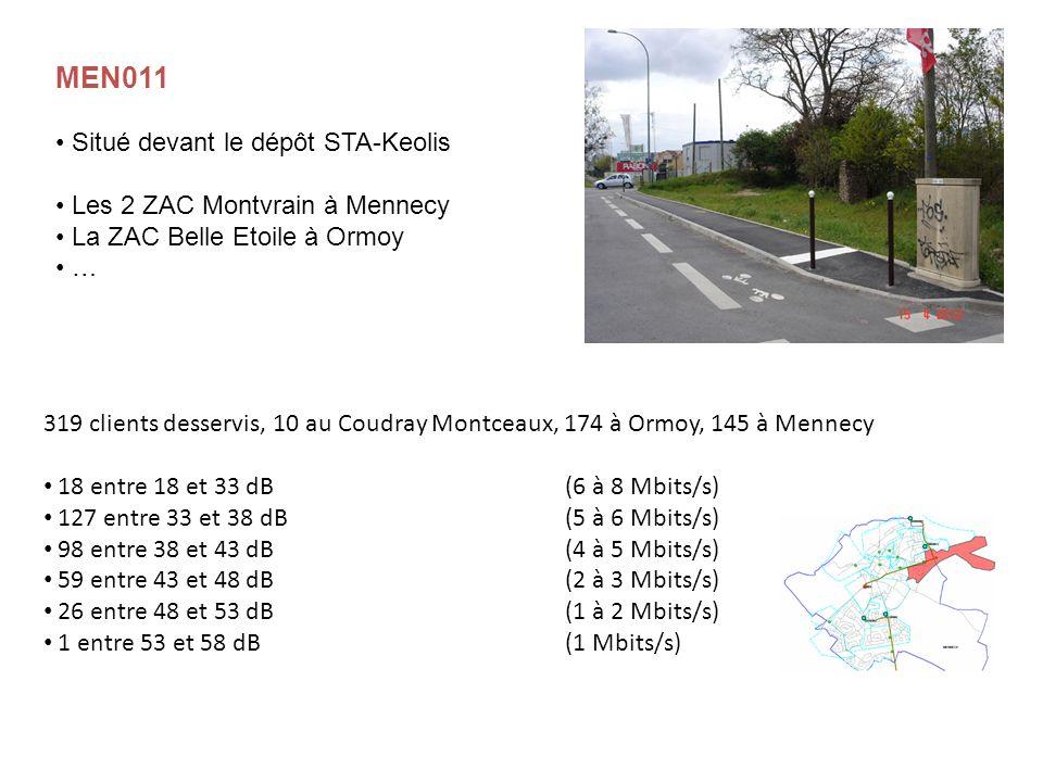 319 clients desservis, 10 au Coudray Montceaux, 174 à Ormoy, 145 à Mennecy 18 entre 18 et 33 dB(6 à 8 Mbits/s) 127 entre 33 et 38 dB (5 à 6 Mbits/s) 9
