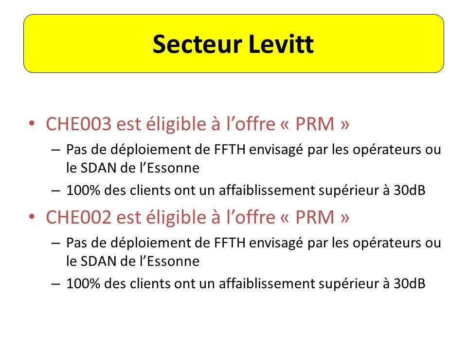CHE003 est éligible à loffre « PRM » – Pas de déploiement de FFTH envisagé par les opérateurs ou le SDAN de lEssonne – 100% des clients ont un affaibl