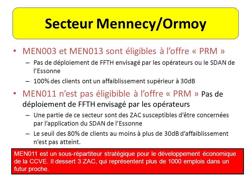 MEN003 et MEN013 sont éligibles à loffre « PRM » – Pas de déploiement de FFTH envisagé par les opérateurs ou le SDAN de lEssonne – 100% des clients on
