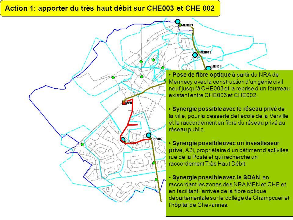 MEN011 Action 1: apporter du très haut débit sur CHE003 et CHE 002 Pose de fibre optique à partir du NRA de Mennecy avec la construction dun génie civ