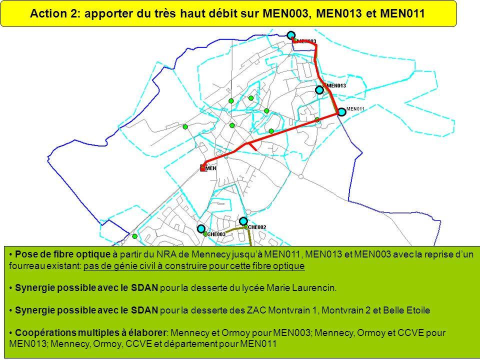 MEN011 Action 2: apporter du très haut débit sur MEN003, MEN013 et MEN011 Pose de fibre optique à partir du NRA de Mennecy jusquà MEN011, MEN013 et ME