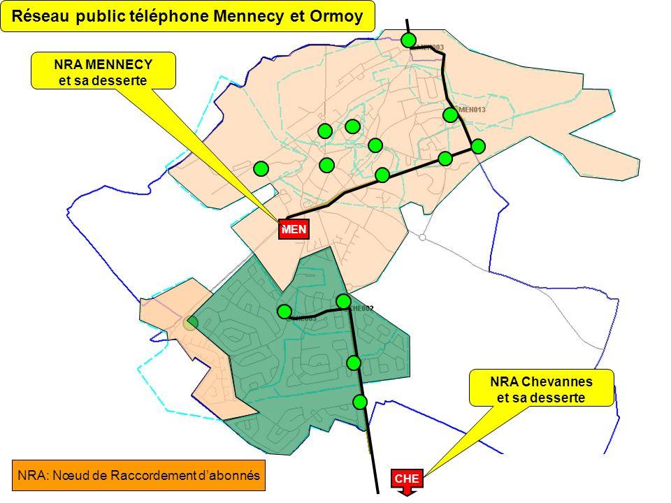 Réseau public téléphone Mennecy et Ormoy MEN CHE NRA MENNECY et sa desserte NRA Chevannes et sa desserte NRA: Nœud de Raccordement dabonnés