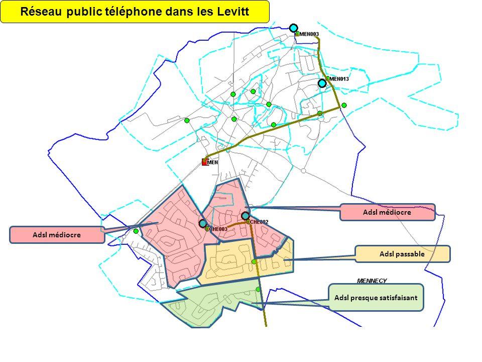 Adsl passable Adsl presque satisfaisant Adsl médiocre Réseau public téléphone dans les Levitt