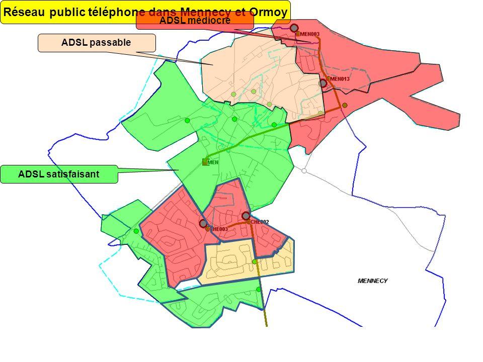 Réseau public téléphone dans Mennecy et Ormoy ADSL satisfaisant ADSL passable ADSL médiocre