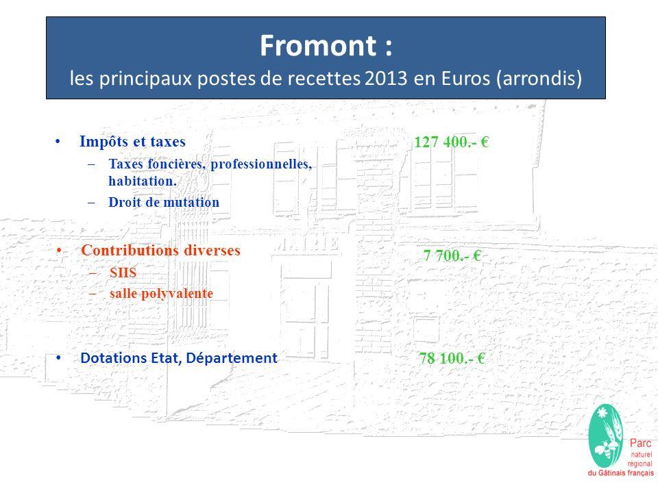 Fromont : les principaux postes de recettes 2013 en Euros (arrondis) Dotations Etat, Département 78 100.- Contributions diverses –SIIS –salle polyvale