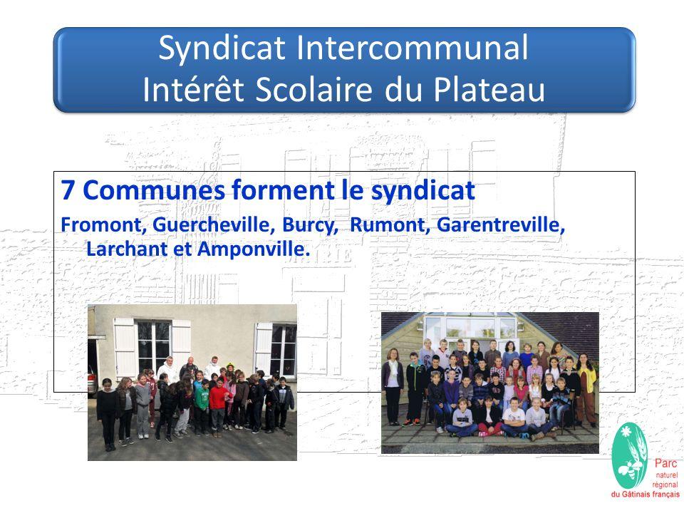 Syndicats Intercommunaux Ordures ménagères.