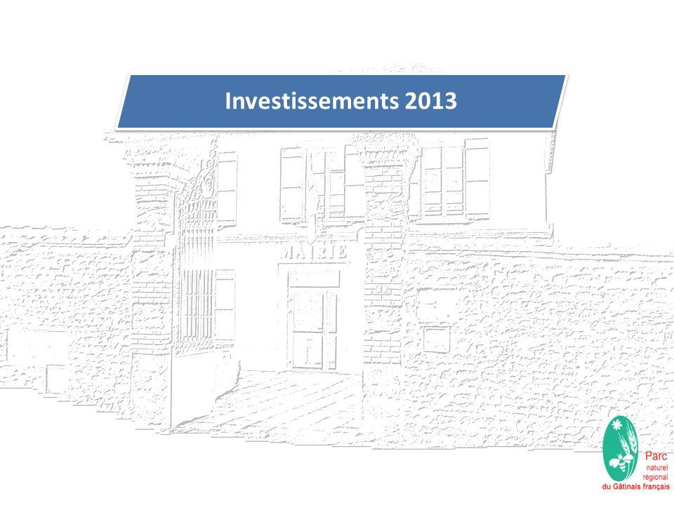 Investissements 2013