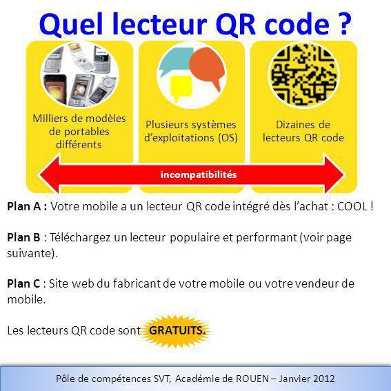 Quel lecteur QR code ? Milliers de modèles de portables différents Plusieurs systèmes dexploitations (OS) Dizaines de lecteurs QR code incompatibilité