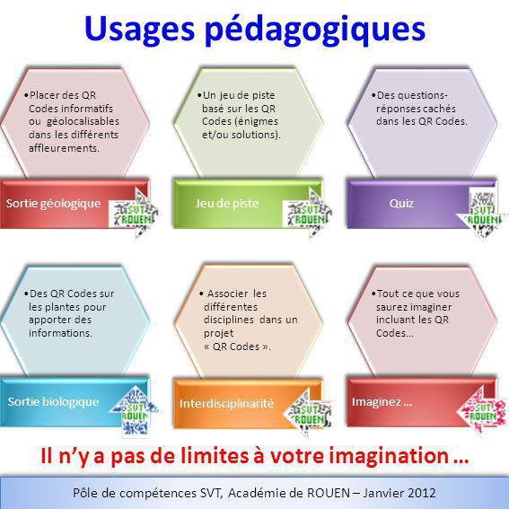 Usages pédagogiques Placer des QR Codes informatifs ou géolocalisables dans les différents affleurements. Sortie géologique Un jeu de piste basé sur l