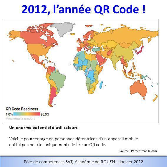 2012, lannée QR Code ! Un énorme potentiel dutilisateurs. Voici le pourcentage de personnes détentrices dun appareil mobile qui lui permet (techniquem