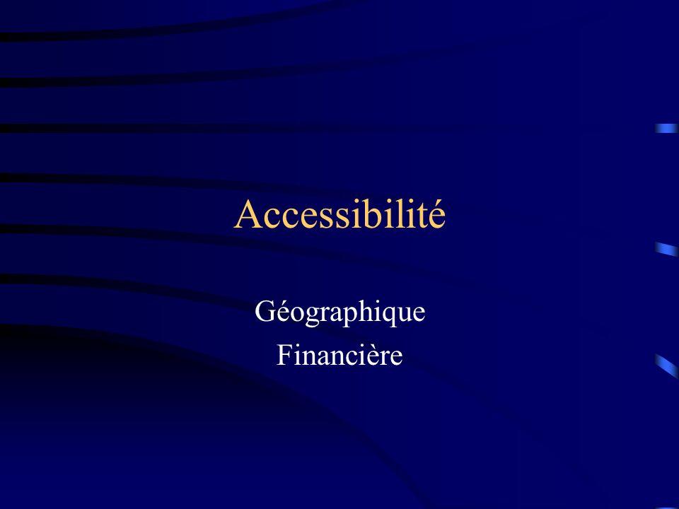 Accessibilité Géographique Financière