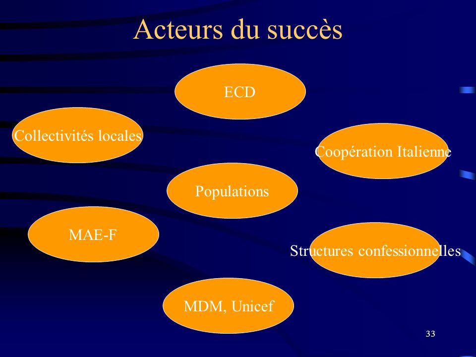 33 Acteurs du succès Collectivités locales ECD Coopération Italienne MAE-F Structures confessionnelles MDM, Unicef Populations