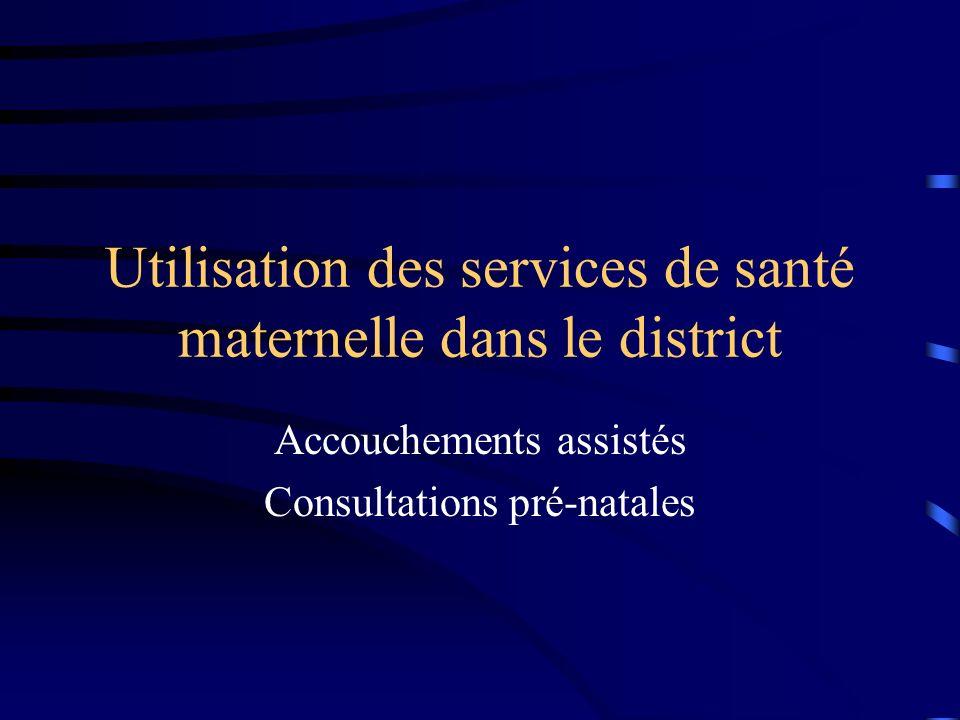 Utilisation des services de santé maternelle dans le district Accouchements assistés Consultations pré-natales
