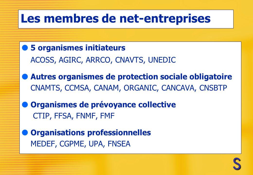 Les membres de net-entreprises l5 organismes initiateurs ACOSS, AGIRC, ARRCO, CNAVTS, UNEDIC lAutres organismes de protection sociale obligatoire CNAMTS, CCMSA, CANAM, ORGANIC, CANCAVA, CNSBTP lOrganismes de prévoyance collective CTIP, FFSA, FNMF, FMF lOrganisations professionnelles MEDEF, CGPME, UPA, FNSEA SSSS