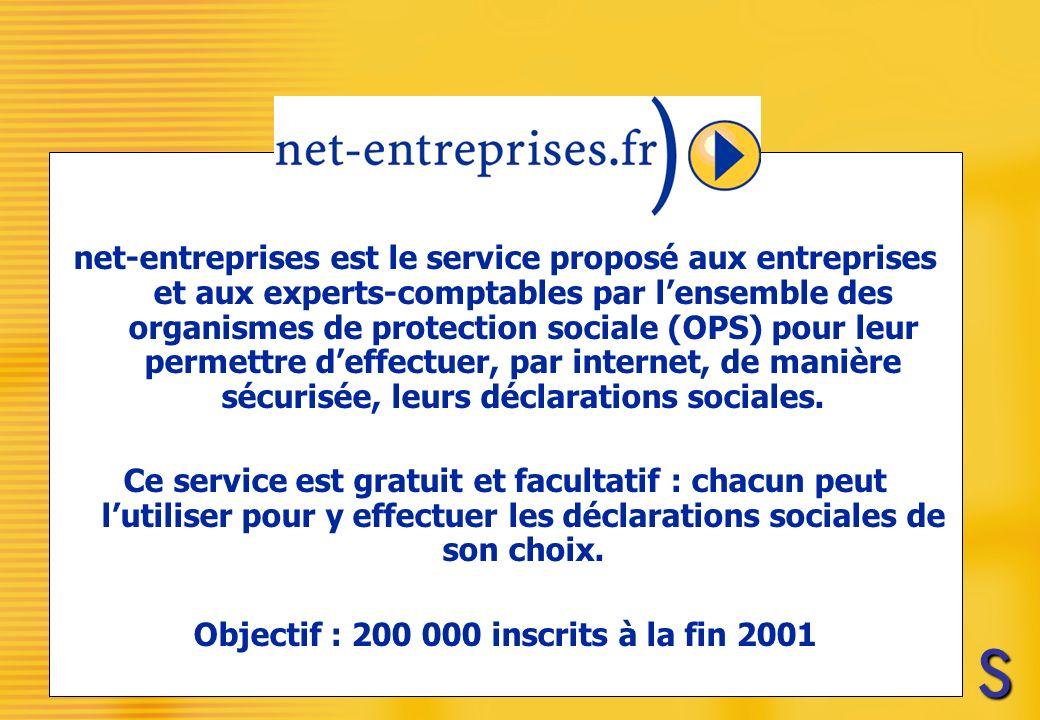 net-entreprises est le service proposé aux entreprises et aux experts-comptables par lensemble des organismes de protection sociale (OPS) pour leur permettre deffectuer, par internet, de manière sécurisée, leurs déclarations sociales.