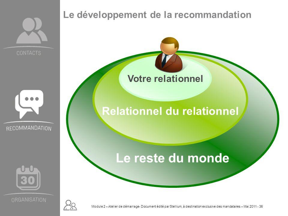 Module 2. GROUPE OMNIUM FINANCE DIAPORAMA-Cursus Initial-Atelier de démarrage_Mai 2008 35 Le reste du monde Relationnel du relationnel Le développemen