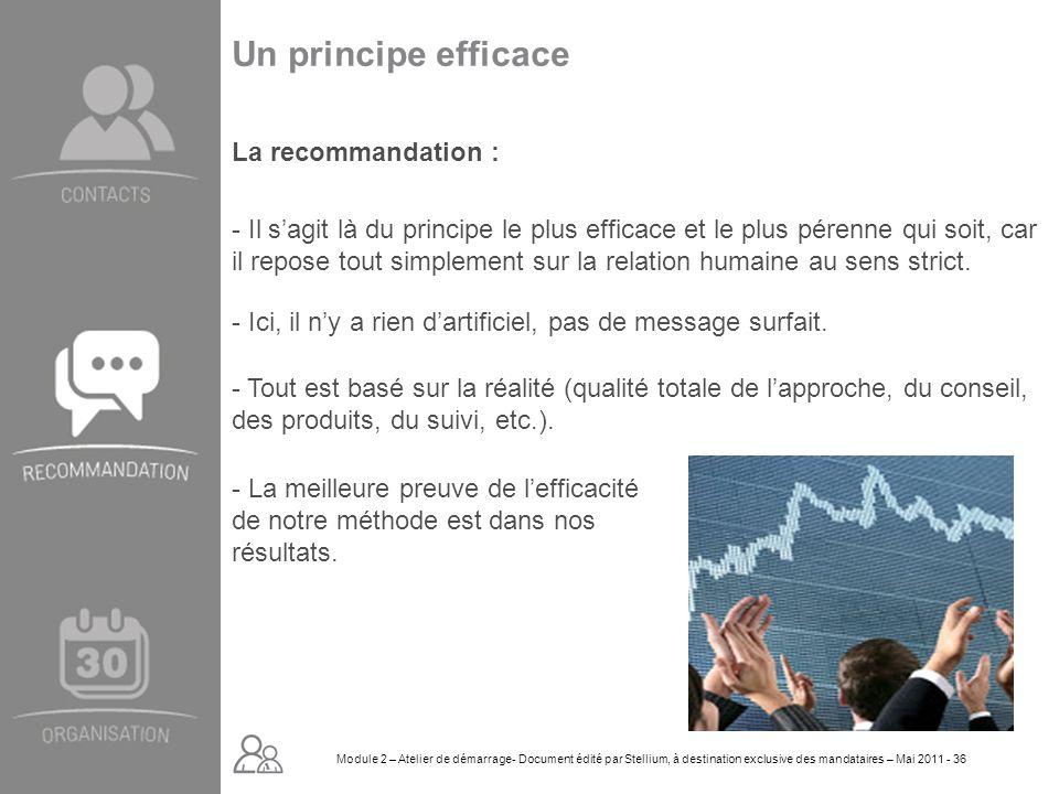 Module 2. GROUPE OMNIUM FINANCE DIAPORAMA-Cursus Initial-Atelier de démarrage_Mai 2008 36 Un principe efficace - Il sagit là du principe le plus effic