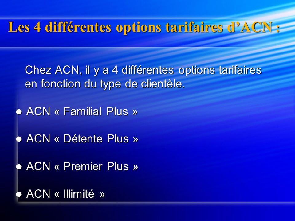 Les 4 différentes options tarifaires dACN : Chez ACN, il y a 4 différentes options tarifaires Chez ACN, il y a 4 différentes options tarifaires en fon