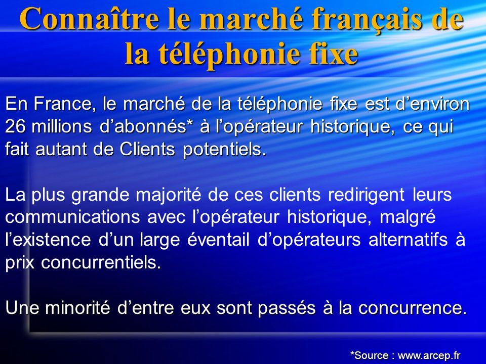 Connaître le marché français de la téléphonie fixe En France, le marché de la téléphonie fixe est denviron 26 millions dabonnés* à lopérateur historiq