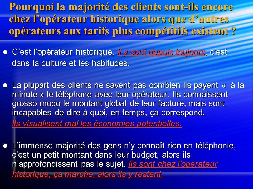 La téléphonie mobile Depuis Mars 2008, ACN a lancé, en France, la téléphonie mobile en partenariat avec « The Phone House », Premier distributeur européen Multi-opérateurs.