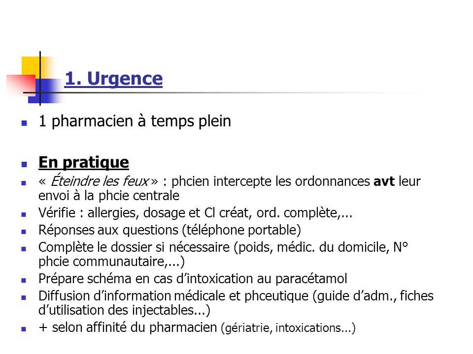 1. Urgence 1 pharmacien à temps plein En pratique « Éteindre les feux » : phcien intercepte les ordonnances avt leur envoi à la phcie centrale Vérifie