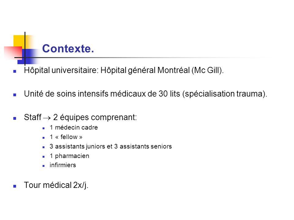 Contexte. Hôpital universitaire: Hôpital général Montréal (Mc Gill). Unité de soins intensifs médicaux de 30 lits (spécialisation trauma). Staff 2 équ