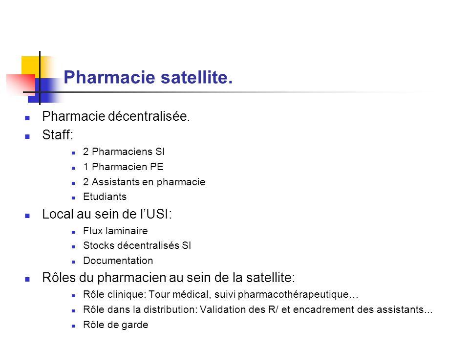 Pharmacie satellite.Pharmacie décentralisée.
