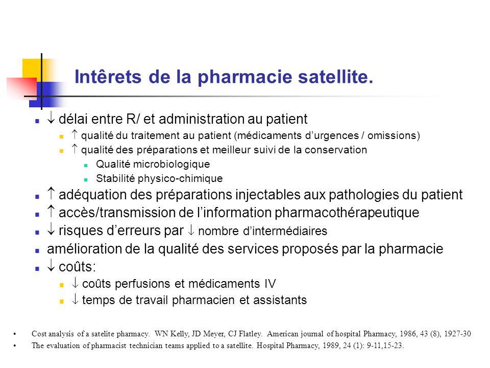 Intêrets de la pharmacie satellite. délai entre R/ et administration au patient qualité du traitement au patient (médicaments durgences / omissions) q