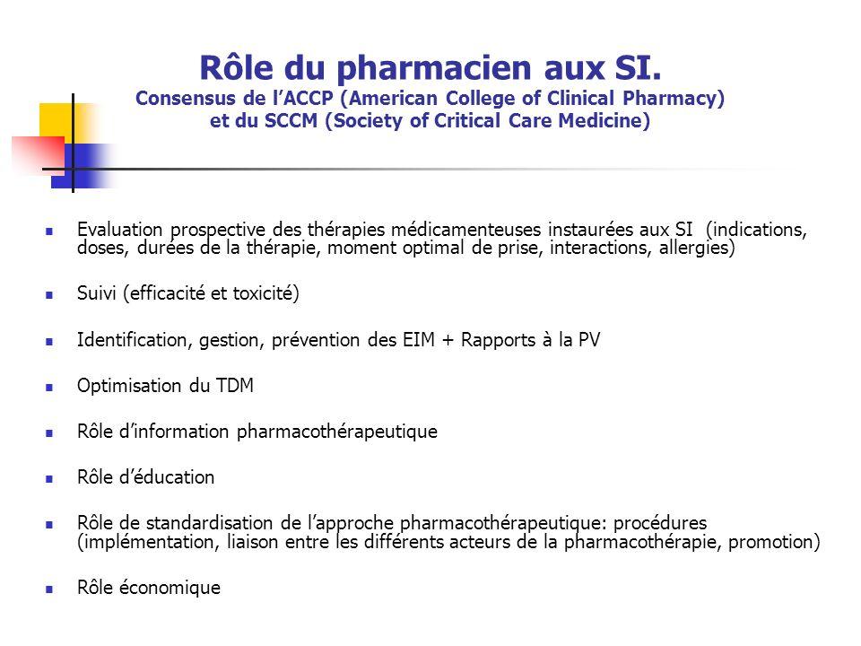 Rôle du pharmacien aux SI.