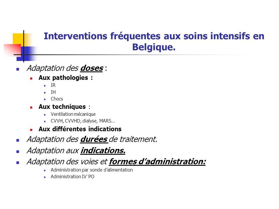 Interventions fréquentes aux soins intensifs en Belgique. Adaptation des doses : Aux pathologies : IR IH Chocs Aux techniques : Ventilation mécanique