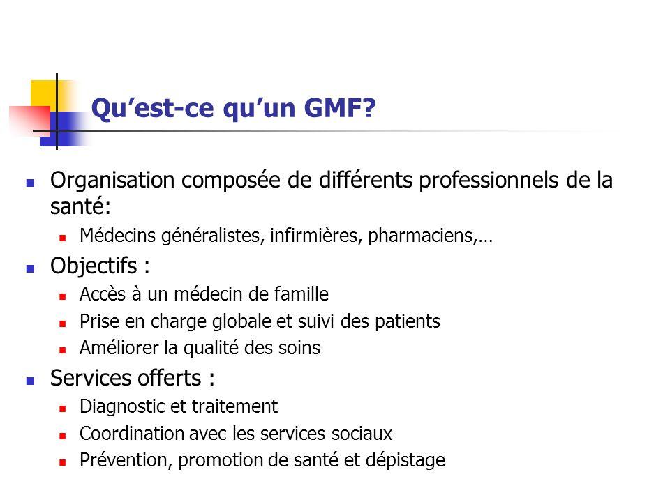 Quest-ce quun GMF? Organisation composée de différents professionnels de la santé: Médecins généralistes, infirmières, pharmaciens,… Objectifs : Accès