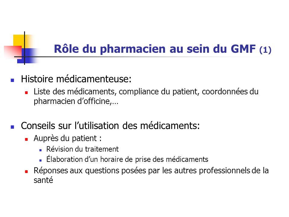 Rôle du pharmacien au sein du GMF (1) Histoire médicamenteuse: Liste des médicaments, compliance du patient, coordonnées du pharmacien dofficine,… Con