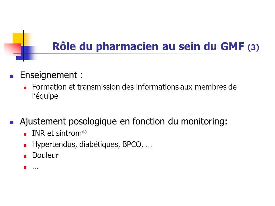 Rôle du pharmacien au sein du GMF (3) Enseignement : Formation et transmission des informations aux membres de léquipe Ajustement posologique en fonct