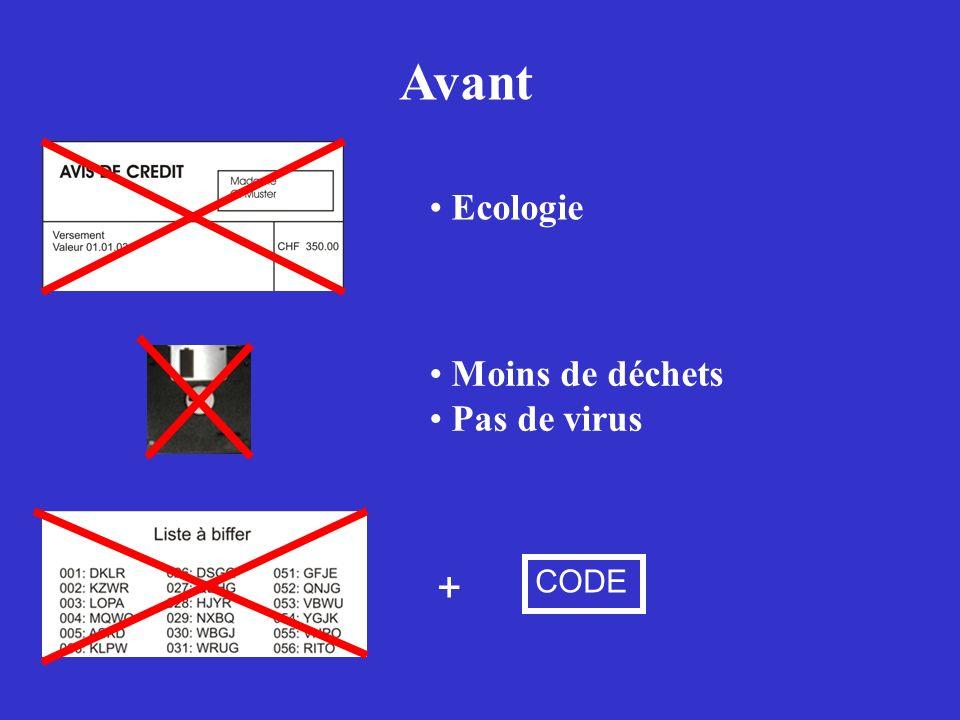 Avant Ecologie Moins de déchets Pas de virus CODE +