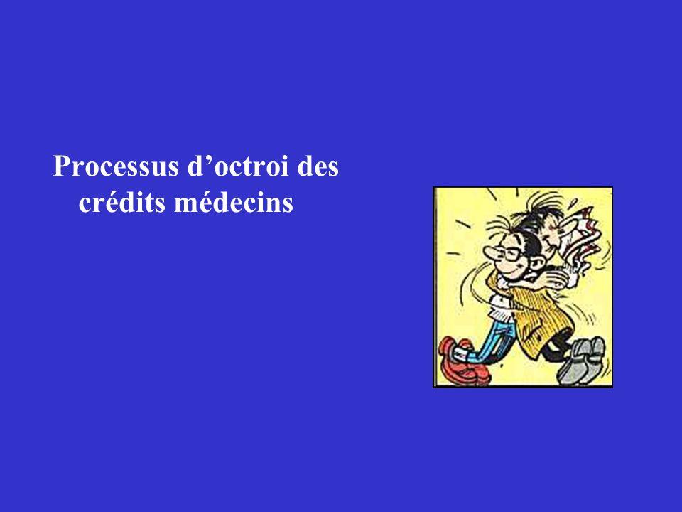 Processus doctroi des crédits médecins