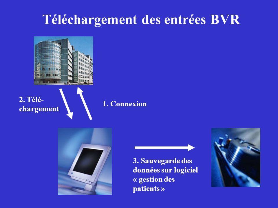 Téléchargement des entrées BVR 1. Connexion 2. Télé- chargement 3. Sauvegarde des données sur logiciel « gestion des patients »