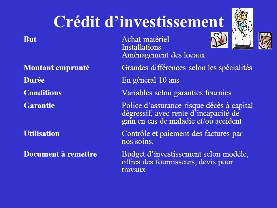 Budget dinvestissement Exemple: Un cabinet médical Montant du crédit dinvestissement requis Fr.